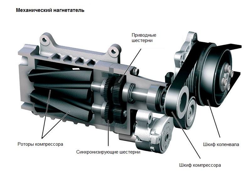 Ремонт компрессора Лисхольма